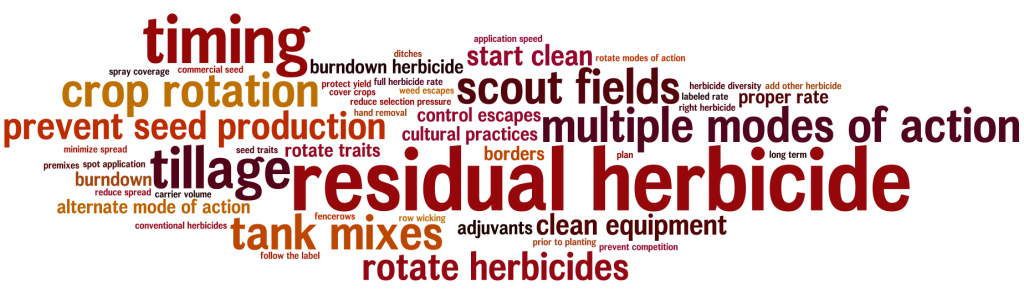 Word cloud generated from herbicide industry recommendations on how to best manage herbicide resistant weeds.